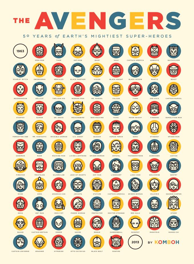 The Avengers 50th Anniversary Poster
