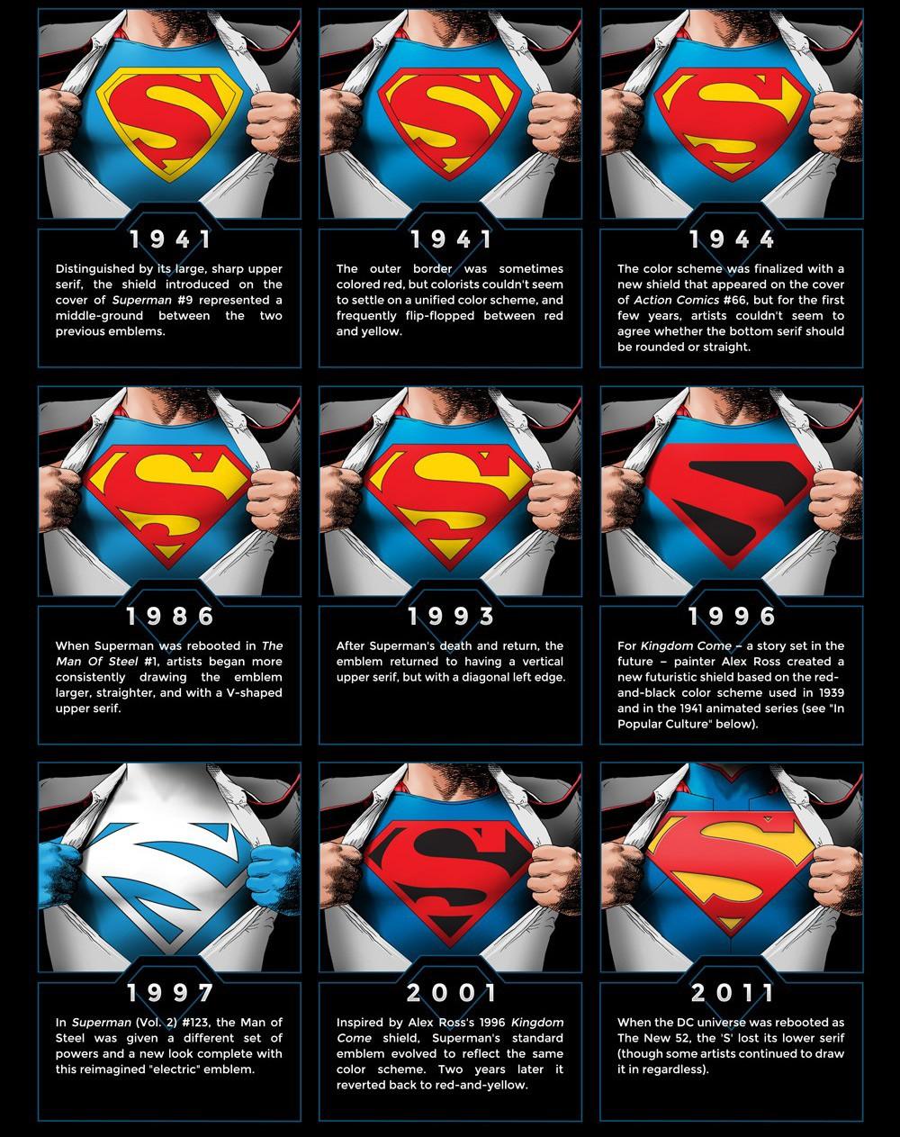 superman-shield-comics-2
