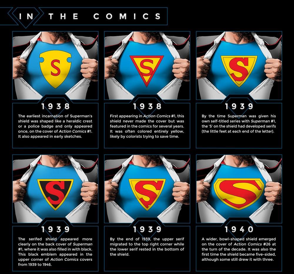 superman-shield-comics
