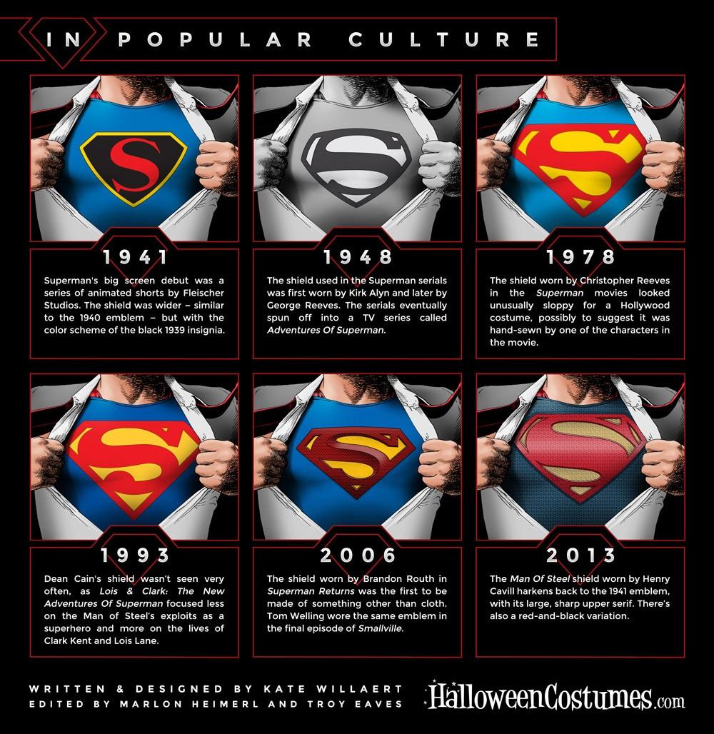 superman-shield-pop-culture